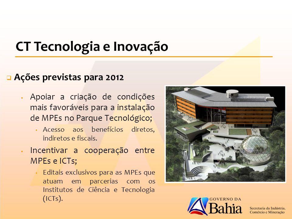  Ações previstas para 2012  Apoiar a criação de condições mais favoráveis para a instalação de MPEs no Parque Tecnológico;  Acesso aos benefícios diretos, indiretos e fiscais.