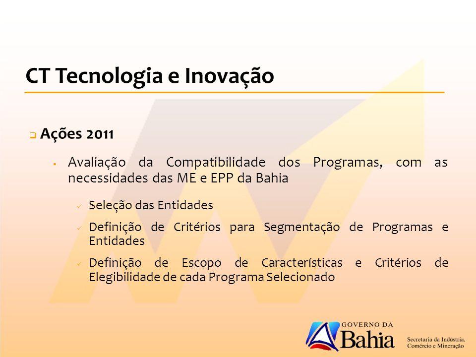 Ações 2011  Avaliação da Compatibilidade dos Programas, com as necessidades das ME e EPP da Bahia Seleção das Entidades Definição de Critérios para Segmentação de Programas e Entidades Definição de Escopo de Características e Critérios de Elegibilidade de cada Programa Selecionado CT Tecnologia e Inovação