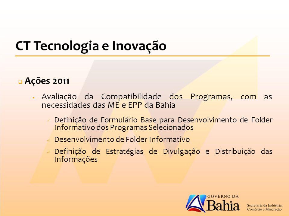 Ações 2011  Avaliação da Compatibilidade dos Programas, com as necessidades das ME e EPP da Bahia Definição de Formulário Base para Desenvolvimento de Folder Informativo dos Programas Selecionados Desenvolvimento de Folder Informativo Definição de Estratégias de Divulgação e Distribuição das Informações CT Tecnologia e Inovação