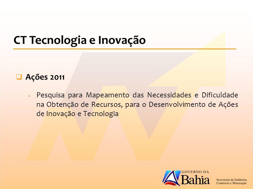  Ações 2011  Pesquisa para Mapeamento das Necessidades e Dificuldade na Obtenção de Recursos, para o Desenvolvimento de Ações de Inovação e Tecnologia CT Tecnologia e Inovação