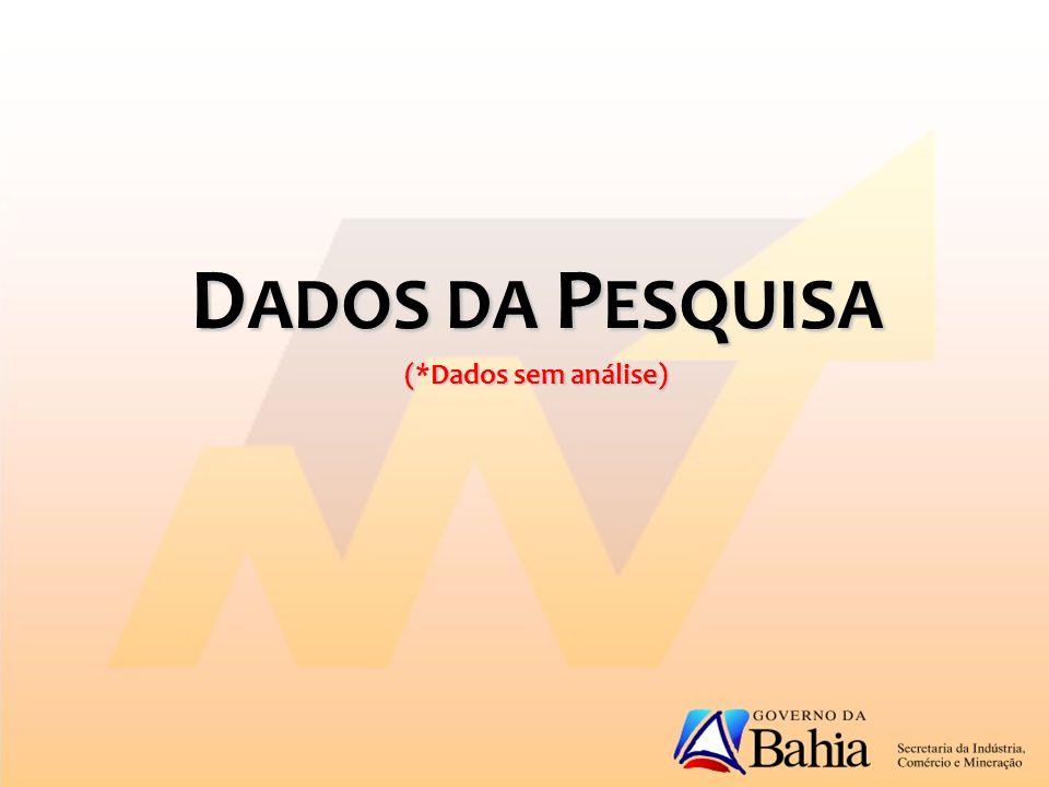 D ADOS DA P ESQUISA (*Dados sem análise)