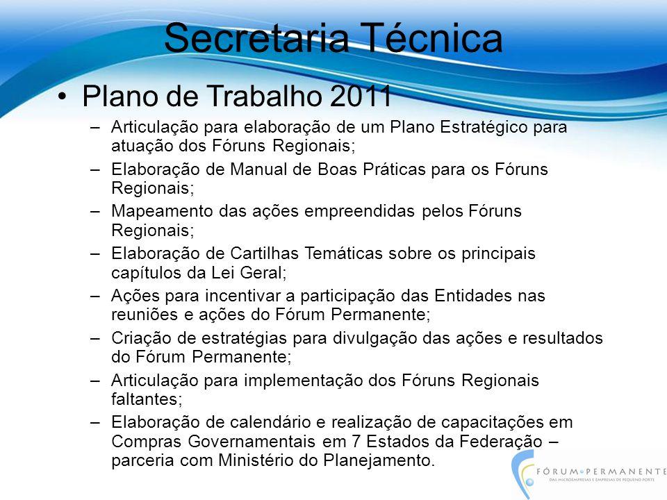 Secretaria Técnica Plano de Trabalho 2011 –Articulação para elaboração de um Plano Estratégico para atuação dos Fóruns Regionais; –Elaboração de Manua