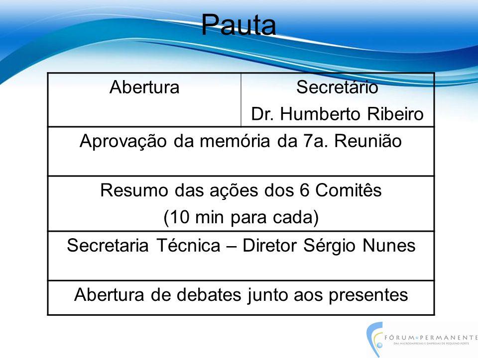 Pauta AberturaSecretário Dr. Humberto Ribeiro Aprovação da memória da 7a. Reunião Resumo das ações dos 6 Comitês (10 min para cada) Secretaria Técnica