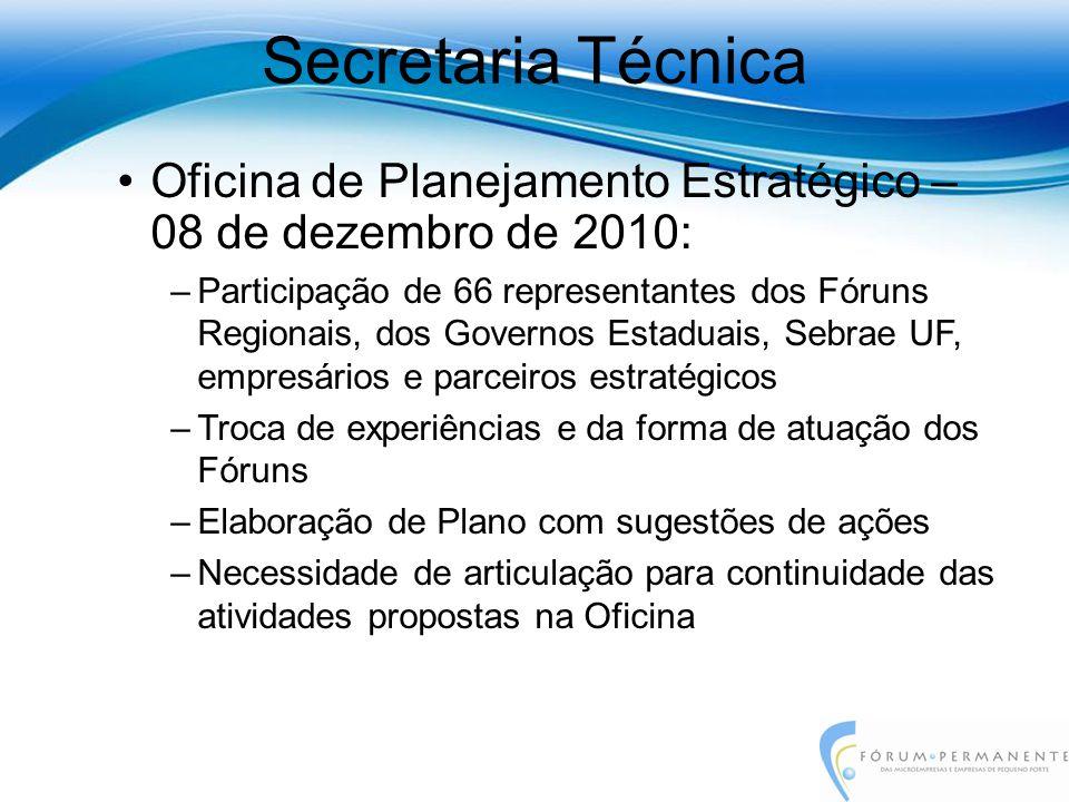 Oficina de Planejamento Estratégico – 08 de dezembro de 2010: –Participação de 66 representantes dos Fóruns Regionais, dos Governos Estaduais, Sebrae