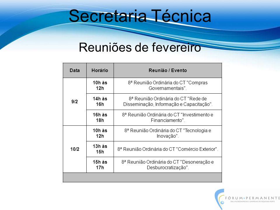 Secretaria Técnica Reuniões de fevereiro DataHorárioReunião / Evento 9/2 10h às 12h 8ª Reunião Ordinária do CT Compras Governamentais .