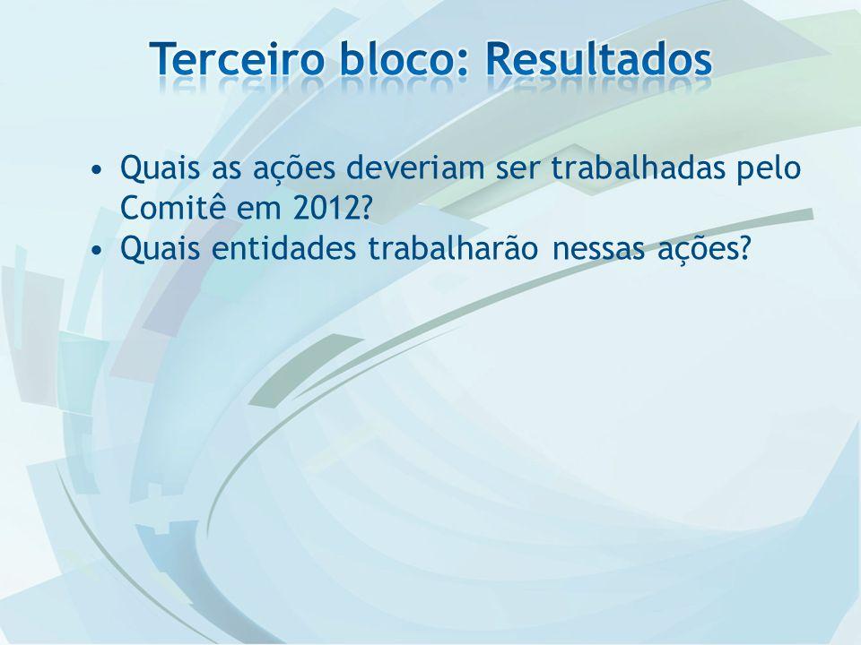 Quais as ações deveriam ser trabalhadas pelo Comitê em 2012.