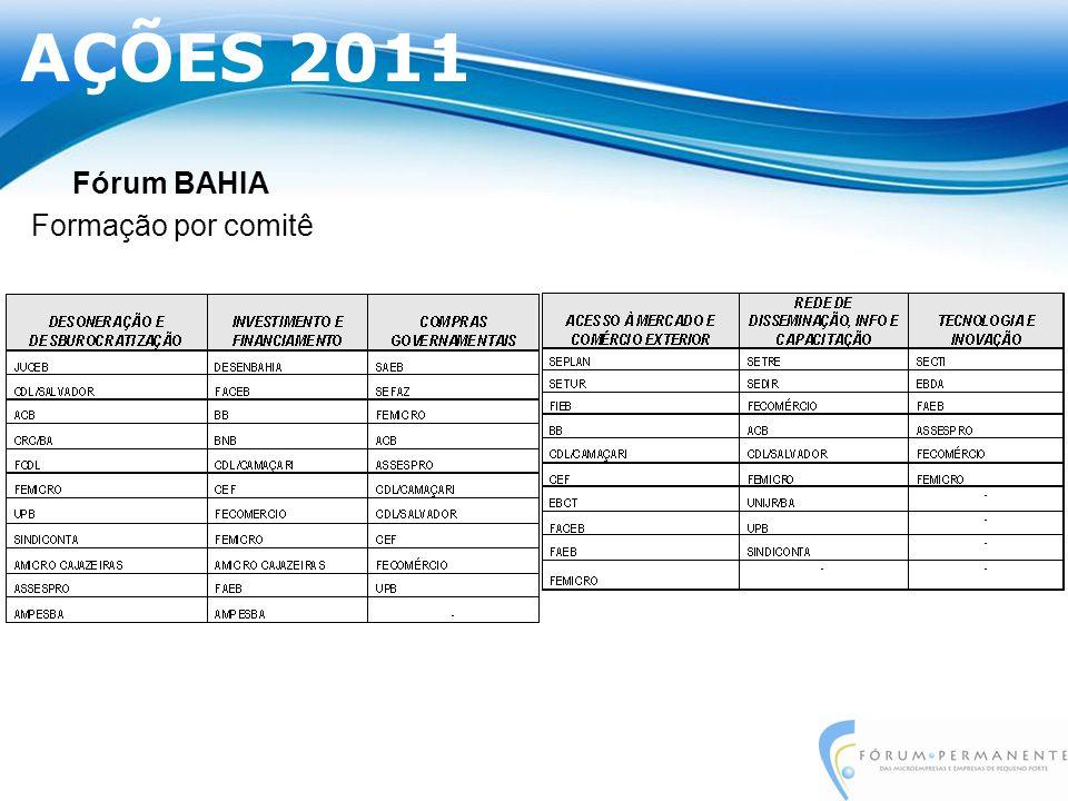 Fórum BAHIA Formação por comitê AÇÕES 2011