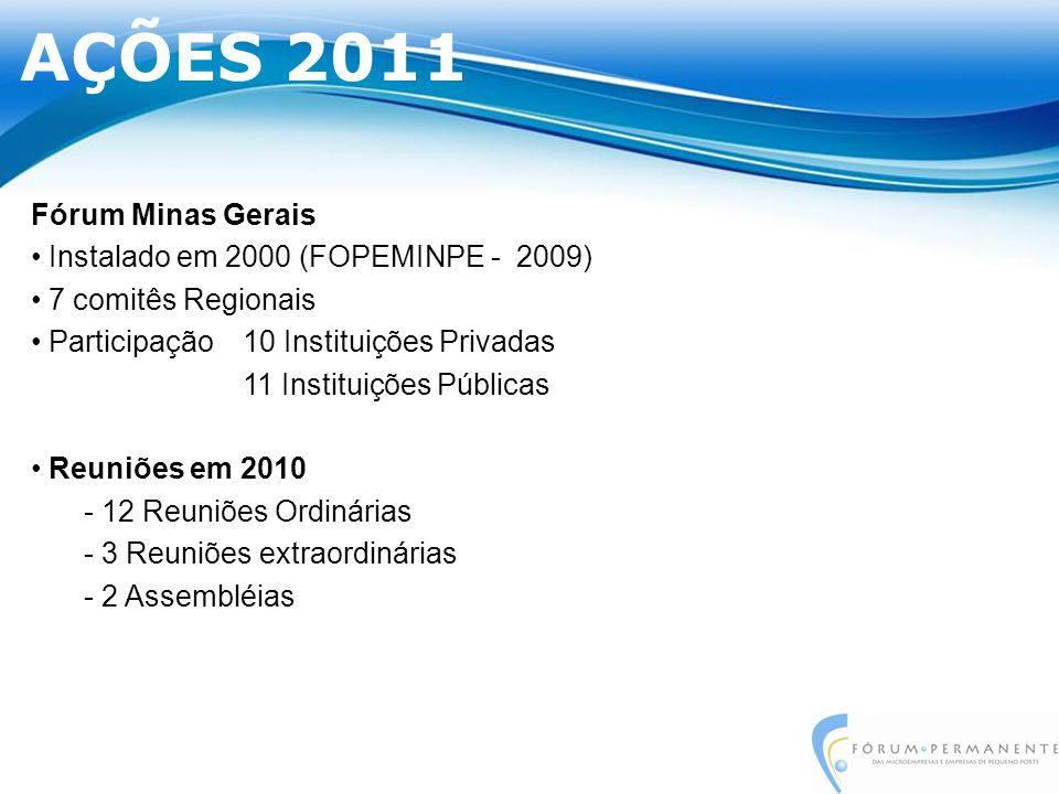 Fórum Minas Gerais Instalado em 2000 (FOPEMINPE - 2009) 7 comitês Regionais Participação 10 Instituições Privadas 11 Instituições Públicas Reuniões em 2010 - 12 Reuniões Ordinárias - 3 Reuniões extraordinárias - 2 Assembléias AÇÕES 2011