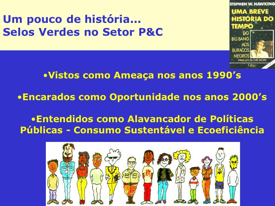 Um pouco de história... Selos Verdes no Setor P&C Vistos como Ameaça nos anos 1990's Encarados como Oportunidade nos anos 2000's Entendidos como Alava