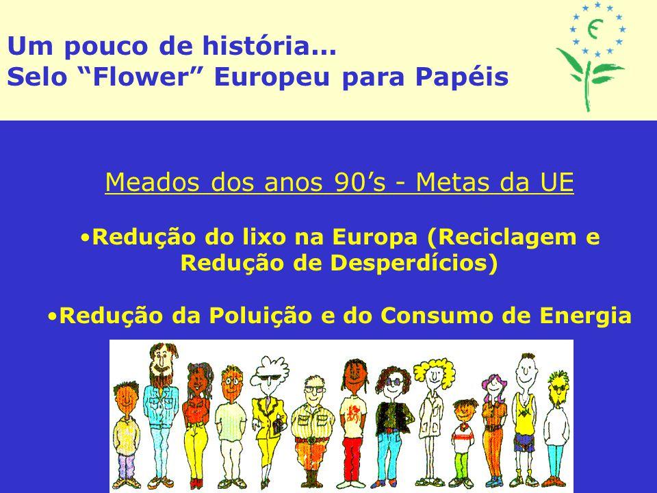 """Um pouco de história... Selo """"Flower"""" Europeu para Papéis Meados dos anos 90's - Metas da UE Redução do lixo na Europa (Reciclagem e Redução de Desper"""