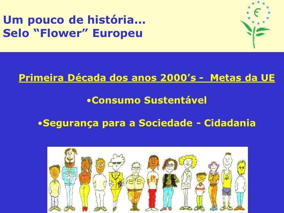 """Um pouco de história... Selo """"Flower"""" Europeu Primeira Década dos anos 2000's - Metas da UE Consumo Sustentável Segurança para a Sociedade - Cidadania"""