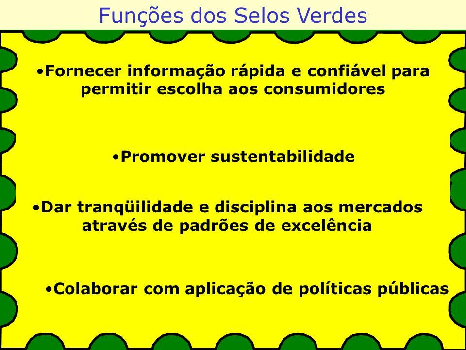 Promover sustentabilidade Funções dos Selos Verdes Fornecer informação rápida e confiável para permitir escolha aos consumidores Dar tranqüilidade e d