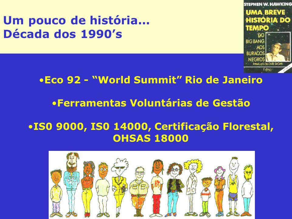 """Um pouco de história... Década dos 1990's Eco 92 - """"World Summit"""" Rio de Janeiro Ferramentas Voluntárias de Gestão IS0 9000, IS0 14000, Certificação F"""