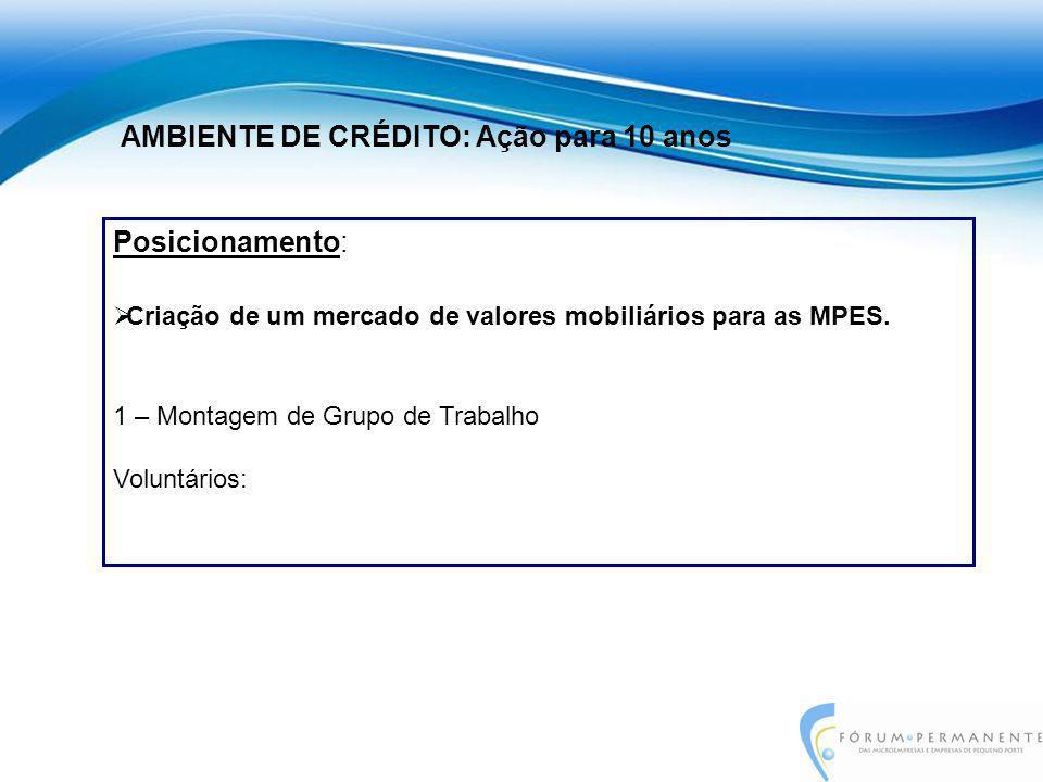 Posicionamento:  Criação de um mercado de valores mobiliários para as MPES. 1 – Montagem de Grupo de Trabalho Voluntários: AMBIENTE DE CRÉDITO: Ação