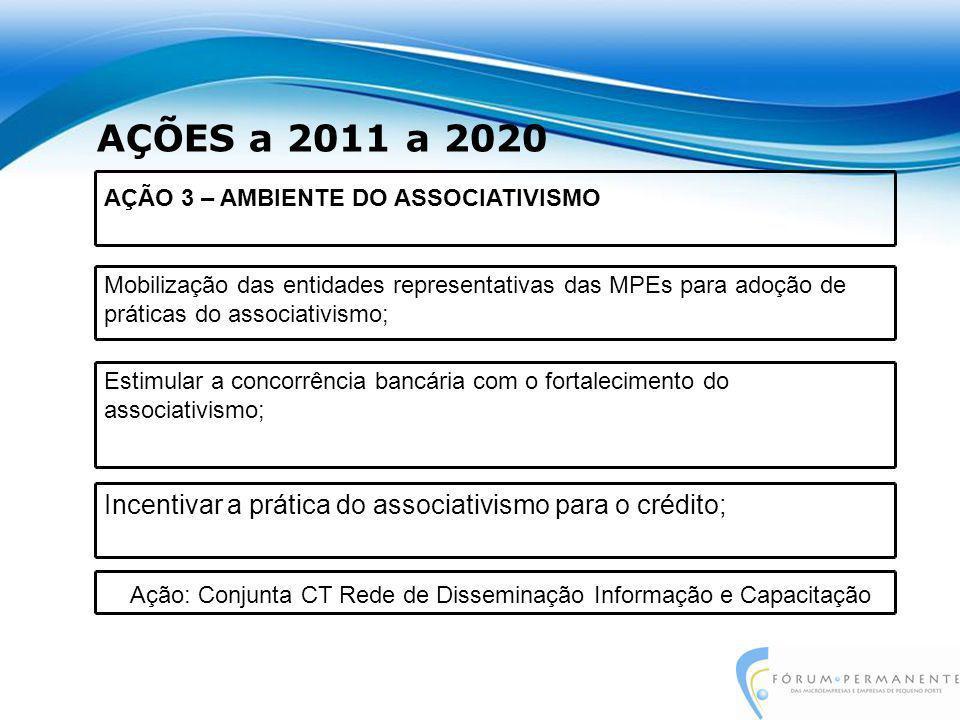 AÇÕES a 2011 a 2020 Estimular a concorrência bancária com o fortalecimento do associativismo; Incentivar a prática do associativismo para o crédito; AÇÃO 3 – AMBIENTE DO ASSOCIATIVISMO Mobilização das entidades representativas das MPEs para adoção de práticas do associativismo; Ação: Conjunta CT Rede de Disseminação Informação e Capacitação