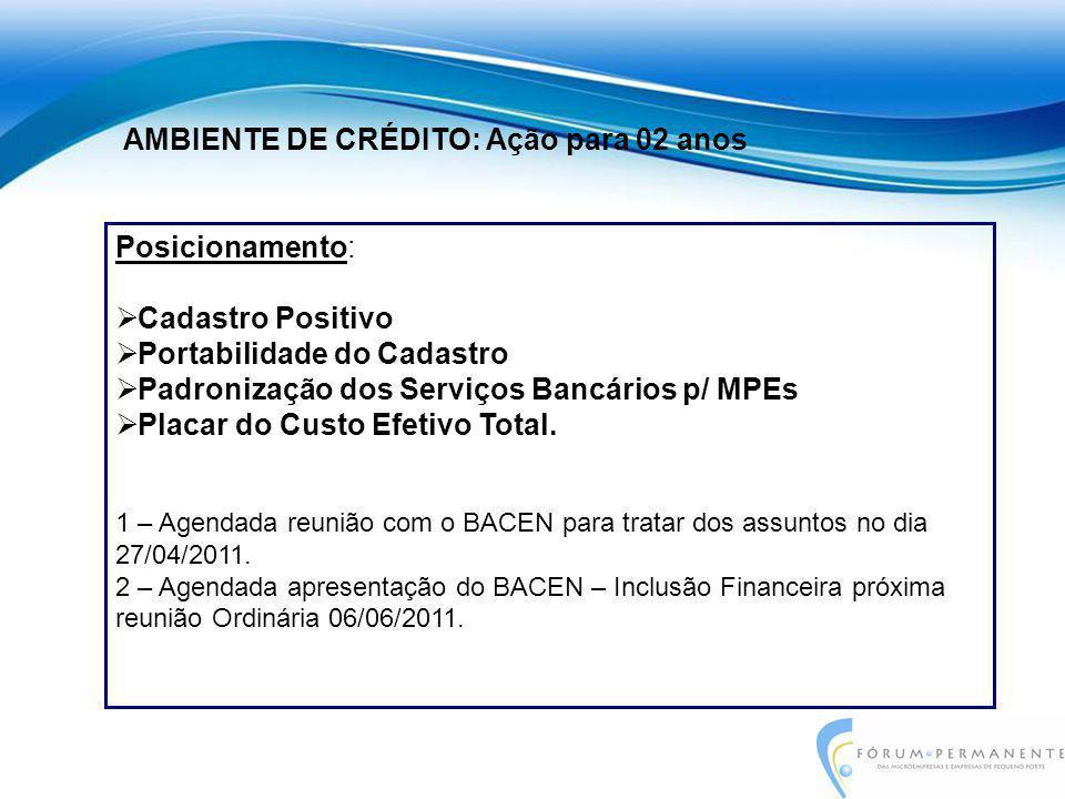 Posicionamento:  Cadastro Positivo  Portabilidade do Cadastro  Padronização dos Serviços Bancários p/ MPEs  Placar do Custo Efetivo Total.