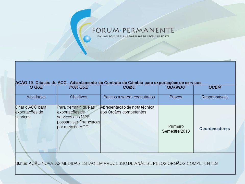 AÇÃO 10: Criação do ACC - Adiantamento de Contrato de Câmbio para exportações de serviços O QUEPOR QUÊCOMOQUANDOQUEM AtividadesObjetivosPassos a serem executadosPrazosResponsáveis Criar o ACC para exportações de serviços Para permitir que as exportações de serviços das MPE possam ser financiadas por meio do ACC Apresentação de nota técnica aos Órgãos competentes Primeiro Semestre/2013 Coordenadores Status: AÇÃO NOVA.