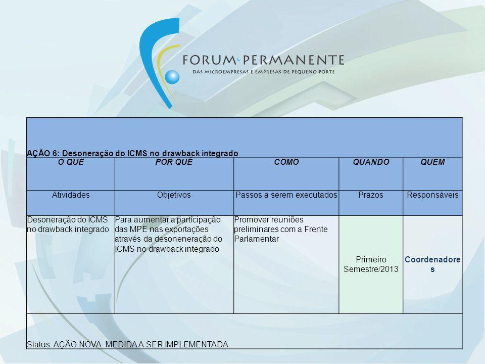 AÇÃO 6: Desoneração do ICMS no drawback integrado O QUEPOR QUÊCOMOQUANDOQUEM AtividadesObjetivosPassos a serem executadosPrazosResponsáveis Desoneração do ICMS no drawback integrado Para aumentar a participação das MPE nas exportações através da desoneneração do ICMS no drawback integrado Promover reuniões preliminares com a Frente Parlamentar Primeiro Semestre/2013 Coordenadore s Status: AÇÃO NOVA.