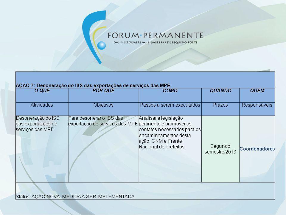 AÇÃO 7: Desoneração do ISS das exportações de serviços das MPE O QUEPOR QUÊCOMOQUANDOQUEM AtividadesObjetivosPassos a serem executadosPrazosResponsáveis Desoneração do ISS das exportações de serviços das MPE Para desonerar o ISS das exportação de serviços das MPE Analisar a legislação pertinente e promover os contatos necessários para os encaminhamentos desta ação: CNM e Frente Nacional de Prefeitos Segundo semestre/2013 Coordenadores Status: AÇÃO NOVA.