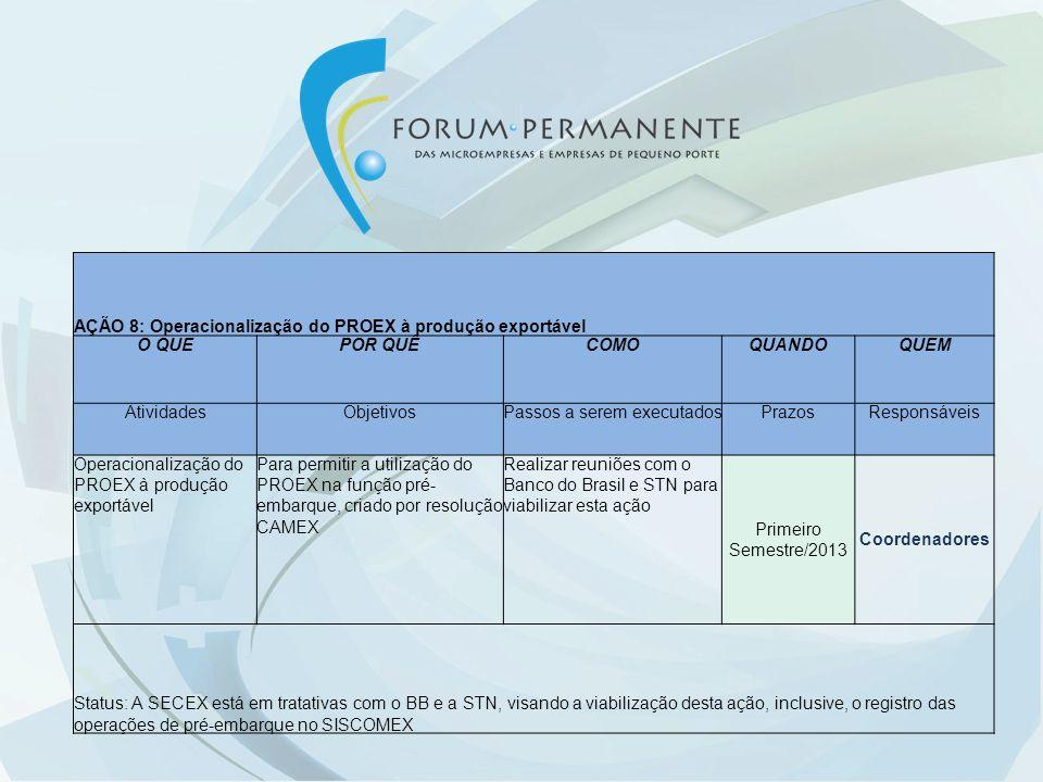 AÇÃO 8: Operacionalização do PROEX à produção exportável O QUEPOR QUÊCOMOQUANDOQUEM AtividadesObjetivosPassos a serem executadosPrazosResponsáveis Operacionalização do PROEX à produção exportável Para permitir a utilização do PROEX na função pré- embarque, criado por resolução CAMEX Realizar reuniões com o Banco do Brasil e STN para viabilizar esta ação Primeiro Semestre/2013 Coordenadores Status: A SECEX está em tratativas com o BB e a STN, visando a viabilização desta ação, inclusive, o registro das operações de pré-embarque no SISCOMEX