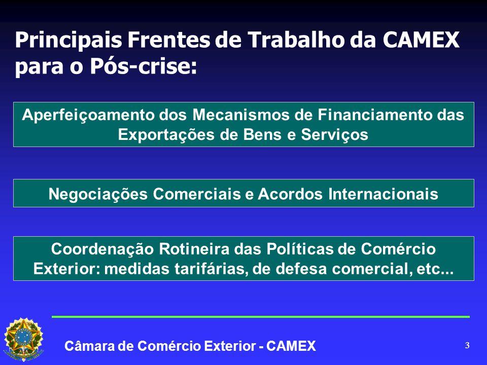 33 Câmara de Comércio Exterior - CAMEX Negociações Comerciais e Acordos Internacionais Aperfeiçoamento dos Mecanismos de Financiamento das Exportações de Bens e Serviços Principais Frentes de Trabalho da CAMEX para o Pós-crise: Coordenação Rotineira das Políticas de Comércio Exterior: medidas tarifárias, de defesa comercial, etc...