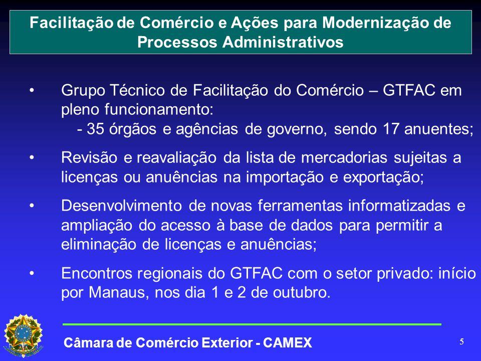 5 Grupo Técnico de Facilitação do Comércio – GTFAC em pleno funcionamento: - 35 órgãos e agências de governo, sendo 17 anuentes; Revisão e reavaliação da lista de mercadorias sujeitas a licenças ou anuências na importação e exportação; Desenvolvimento de novas ferramentas informatizadas e ampliação do acesso à base de dados para permitir a eliminação de licenças e anuências; Encontros regionais do GTFAC com o setor privado: início por Manaus, nos dia 1 e 2 de outubro.