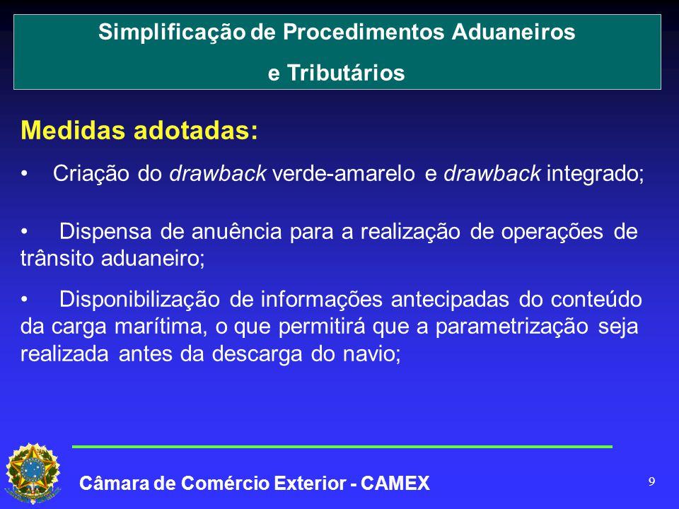 9 Medidas adotadas: Criação do drawback verde-amarelo e drawback integrado; Dispensa de anuência para a realização de operações de trânsito aduaneiro; Disponibilização de informações antecipadas do conteúdo da carga marítima, o que permitirá que a parametrização seja realizada antes da descarga do navio; Simplificação de Procedimentos Aduaneiros e Tributários Câmara de Comércio Exterior - CAMEX