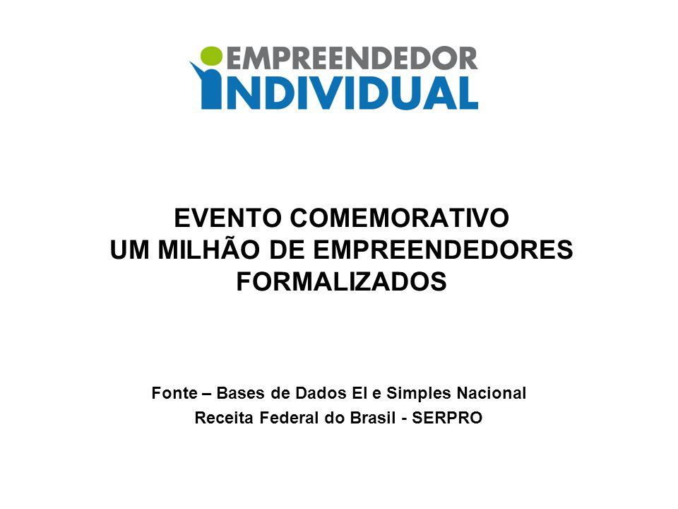 EVENTO COMEMORATIVO UM MILHÃO DE EMPREENDEDORES FORMALIZADOS Fonte – Bases de Dados EI e Simples Nacional Receita Federal do Brasil - SERPRO