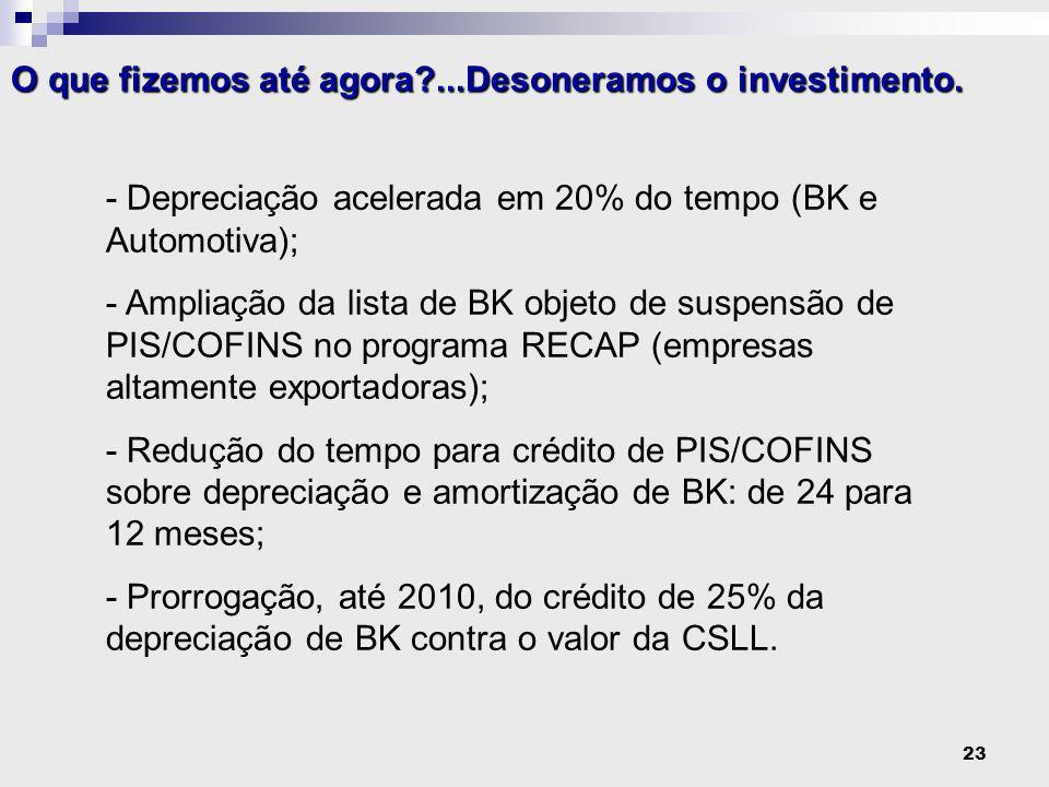 23 - Depreciação acelerada em 20% do tempo (BK e Automotiva); - Ampliação da lista de BK objeto de suspensão de PIS/COFINS no programa RECAP (empresas altamente exportadoras); - Redução do tempo para crédito de PIS/COFINS sobre depreciação e amortização de BK: de 24 para 12 meses; - Prorrogação, até 2010, do crédito de 25% da depreciação de BK contra o valor da CSLL.