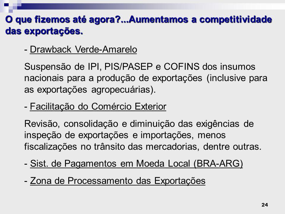 24 - Drawback Verde-Amarelo Suspensão de IPI, PIS/PASEP e COFINS dos insumos nacionais para a produção de exportações (inclusive para as exportações agropecuárias).