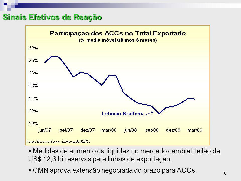 7  Saldo comercial se recupera: +49,4% Jan-Abr 2009/2008;  Queda das importações (-22,8%) maior que queda das exportações (-16,4%): contribuição líquida do comércio exterior para o PIB de 2009 será positiva.