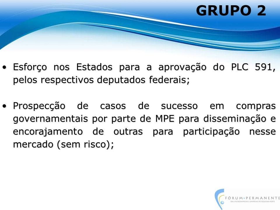 Colaboração para a construção de um portal de compras para acesso das MPE ao mercado das Compras Governamentais;Colaboração para a construção de um portal de compras para acesso das MPE ao mercado das Compras Governamentais; Realização de Fomentas- Encontro de Oportunidade para as Micro e Pequenas Empresas nas Compras Governamentais;Realização de Fomentas- Encontro de Oportunidade para as Micro e Pequenas Empresas nas Compras Governamentais; GRUPO 3