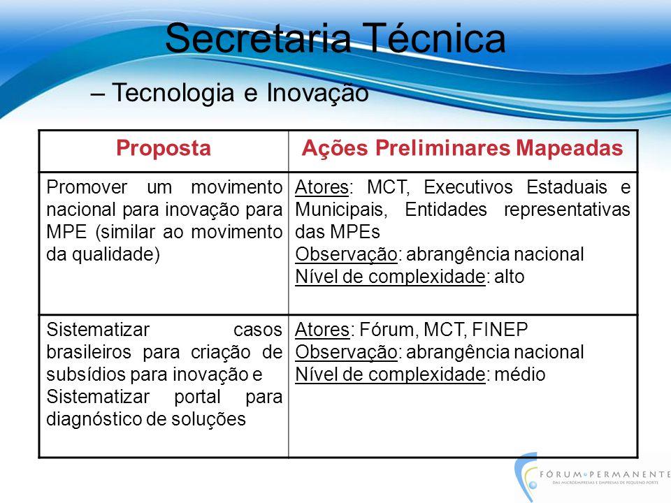 Secretaria Técnica –Tecnologia e Inovação PropostaAções Preliminares Mapeadas Promover um movimento nacional para inovação para MPE (similar ao movimento da qualidade) Atores: MCT, Executivos Estaduais e Municipais, Entidades representativas das MPEs Observação: abrangência nacional Nível de complexidade: alto Sistematizar casos brasileiros para criação de subsídios para inovação e Sistematizar portal para diagnóstico de soluções Atores: Fórum, MCT, FINEP Observação: abrangência nacional Nível de complexidade: médio