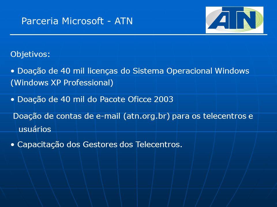 Objetivos: Doação de 40 mil licenças do Sistema Operacional Windows (Windows XP Professional) Doação de 40 mil do Pacote Oficce 2003 Doação de contas de e-mail (atn.org.br) para os telecentros e usuários Capacitação dos Gestores dos Telecentros.