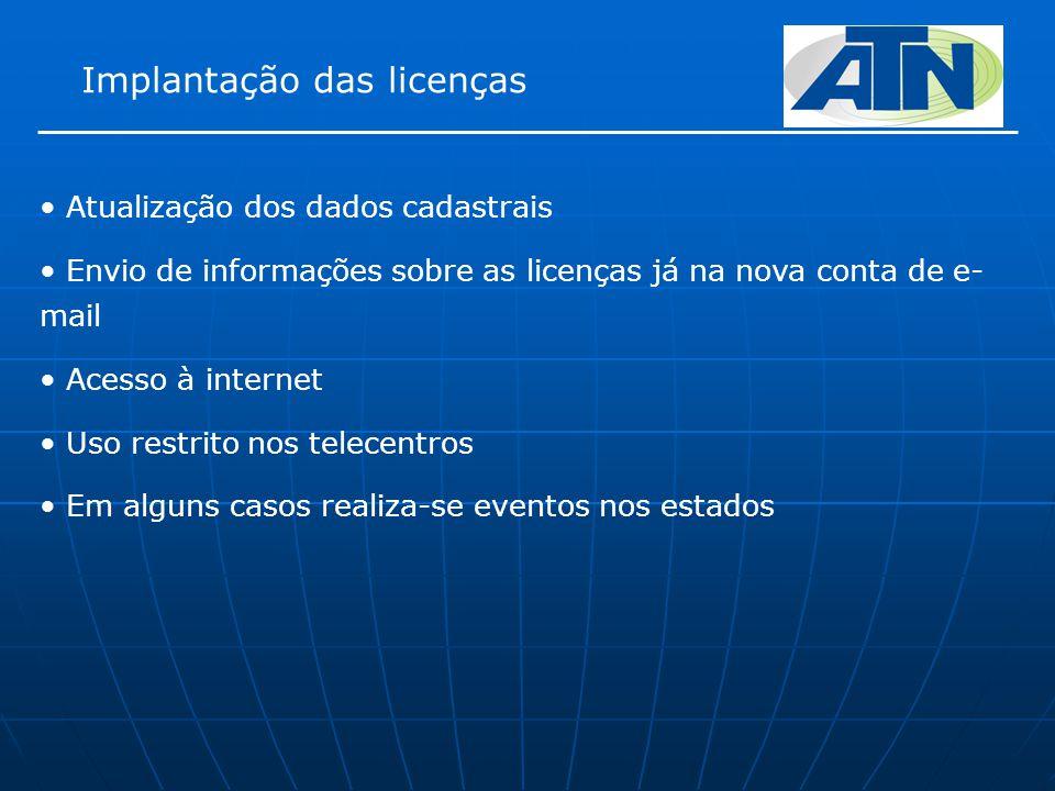 Atualização dos dados cadastrais Envio de informações sobre as licenças já na nova conta de e- mail Acesso à internet Uso restrito nos telecentros Em alguns casos realiza-se eventos nos estados Implantação das licenças