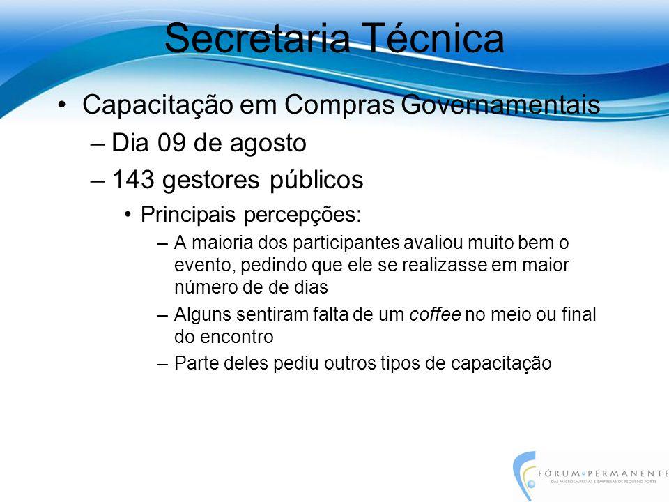 Capacitação em Compras Governamentais –Dia 09 de agosto –143 gestores públicos Principais percepções: –A maioria dos participantes avaliou muito bem o