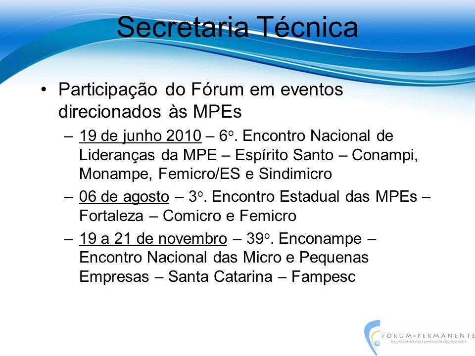 Participação do Fórum em eventos direcionados às MPEs –19 de junho 2010 – 6 o. Encontro Nacional de Lideranças da MPE – Espírito Santo – Conampi, Mona