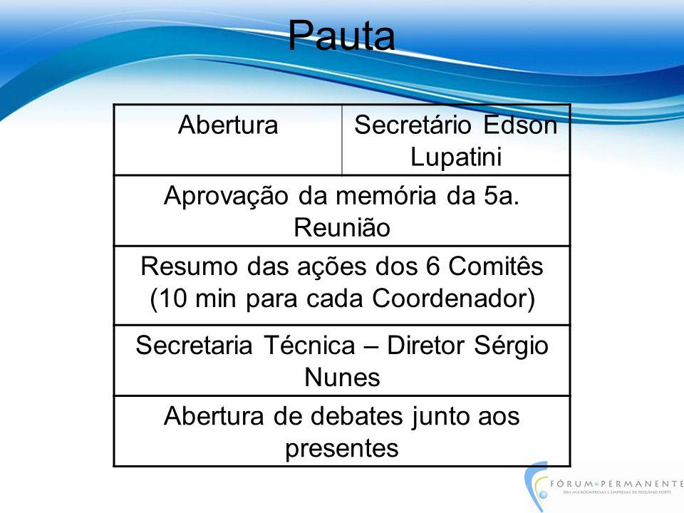 Pauta AberturaSecretário Edson Lupatini Aprovação da memória da 5a. Reunião Resumo das ações dos 6 Comitês (10 min para cada Coordenador) Secretaria T