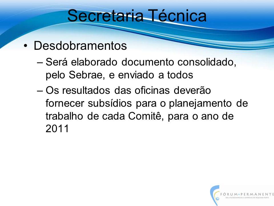 Desdobramentos –Será elaborado documento consolidado, pelo Sebrae, e enviado a todos –Os resultados das oficinas deverão fornecer subsídios para o pla