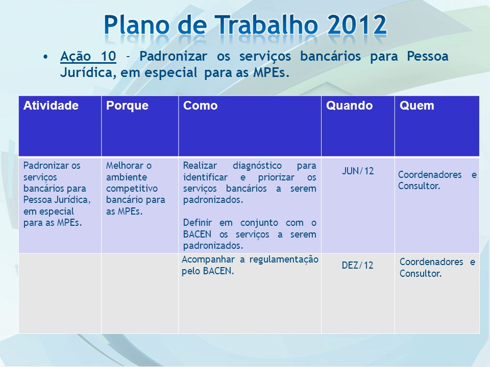 Ação 10 - Padronizar os serviços bancários para Pessoa Jurídica, em especial para as MPEs.