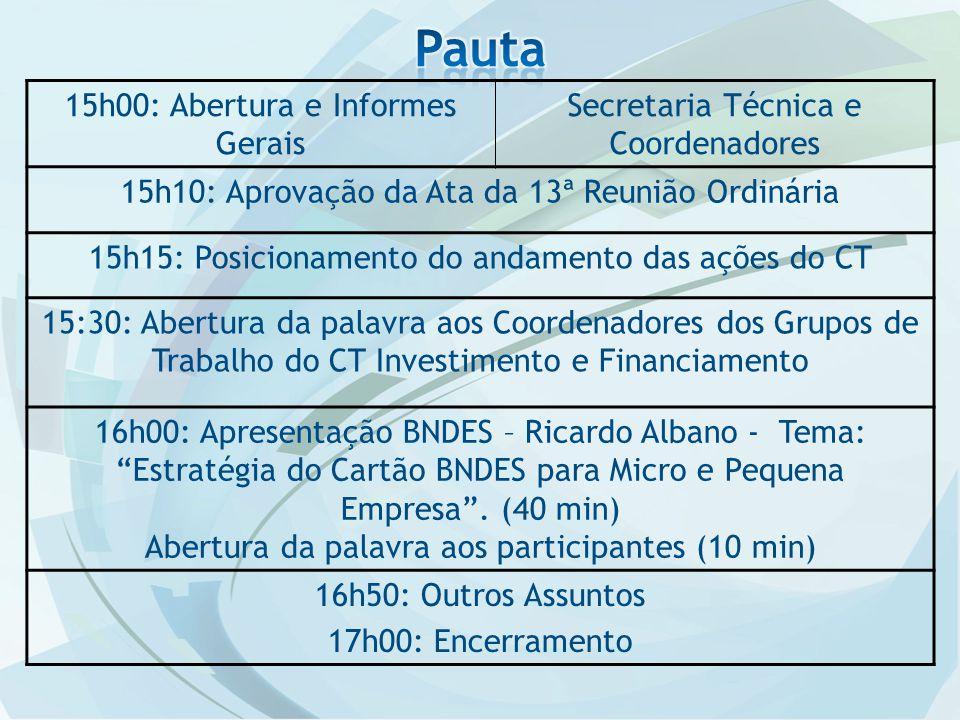 15h00: Abertura e Informes Gerais Secretaria Técnica e Coordenadores 15h10: Aprovação da Ata da 13ª Reunião Ordinária 15h15: Posicionamento do andamento das ações do CT 15:30: Abertura da palavra aos Coordenadores dos Grupos de Trabalho do CT Investimento e Financiamento 16h00: Apresentação BNDES – Ricardo Albano - Tema: Estratégia do Cartão BNDES para Micro e Pequena Empresa .