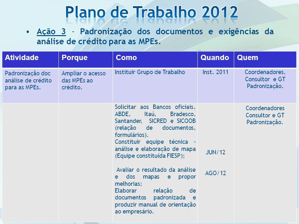 Ação 3 - Padronização dos documentos e exigências da análise de crédito para as MPEs.