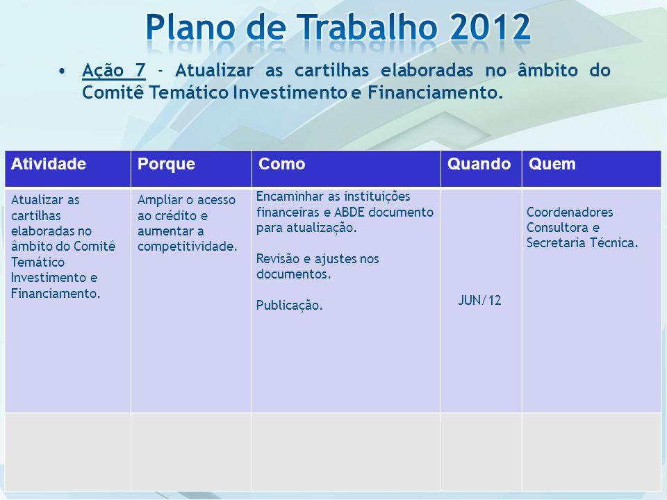 Ação 7 - Atualizar as cartilhas elaboradas no âmbito do Comitê Temático Investimento e Financiamento.