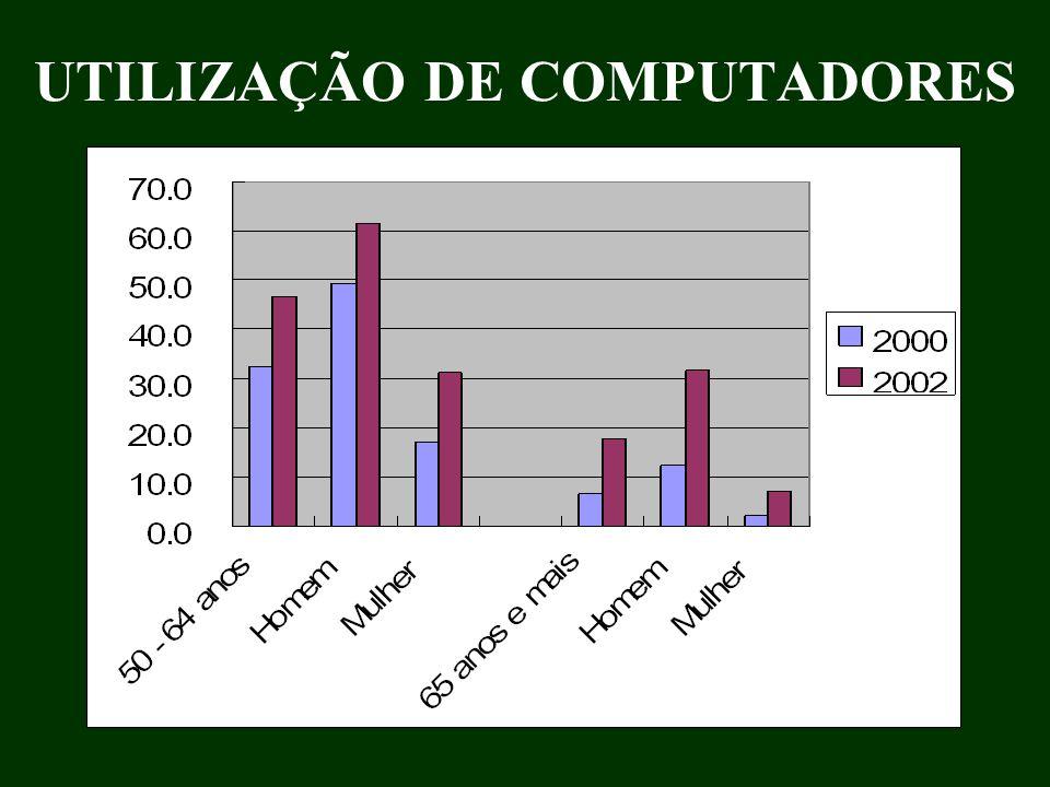 UTILIZAÇÃO DE COMPUTADORES