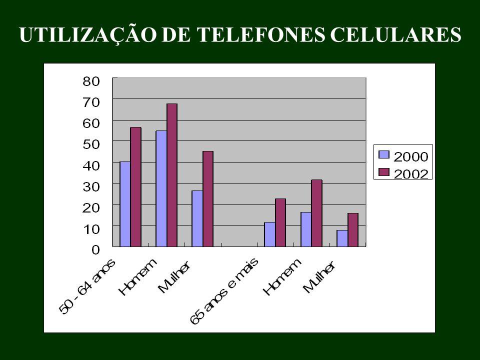 UTILIZAÇÃO DE TELEFONES CELULARES