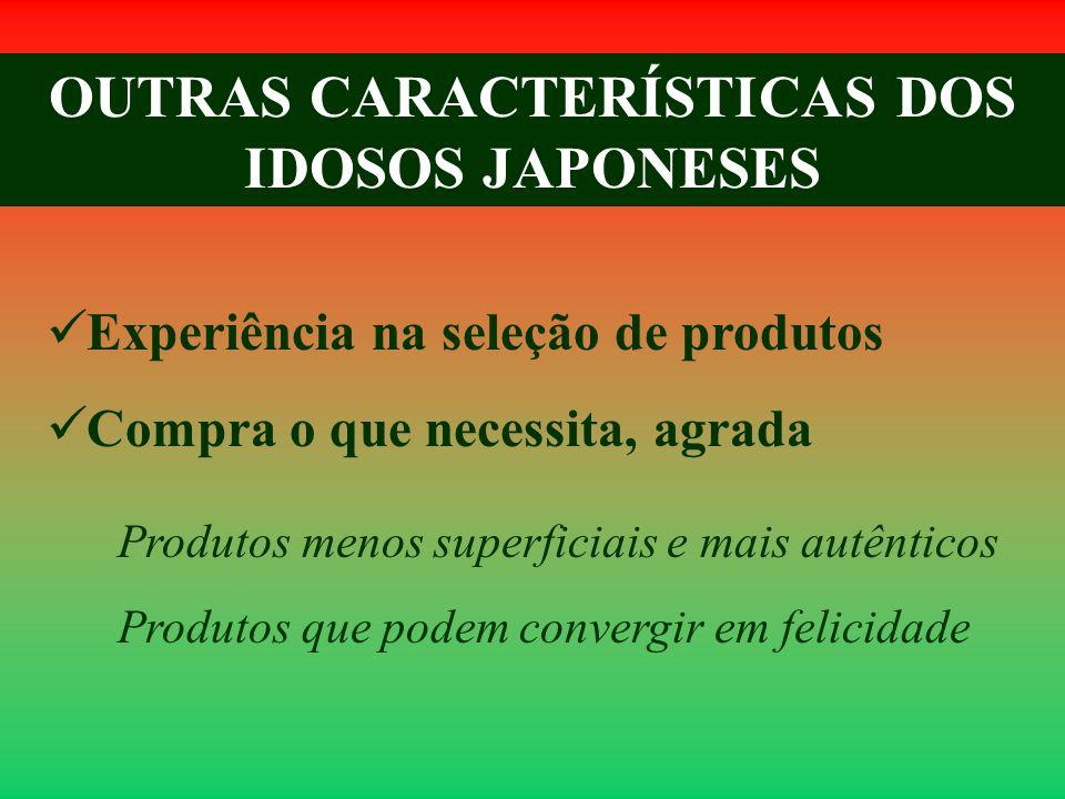 OUTRAS CARACTERÍSTICAS DOS IDOSOS JAPONESES Experiência na seleção de produtos Compra o que necessita, agrada Produtos menos superficiais e mais autênticos Produtos que podem convergir em felicidade