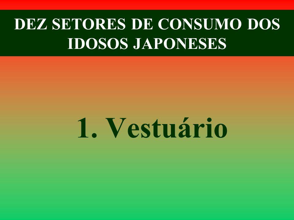 DEZ SETORES DE CONSUMO DOS IDOSOS JAPONESES 1. Vestuário
