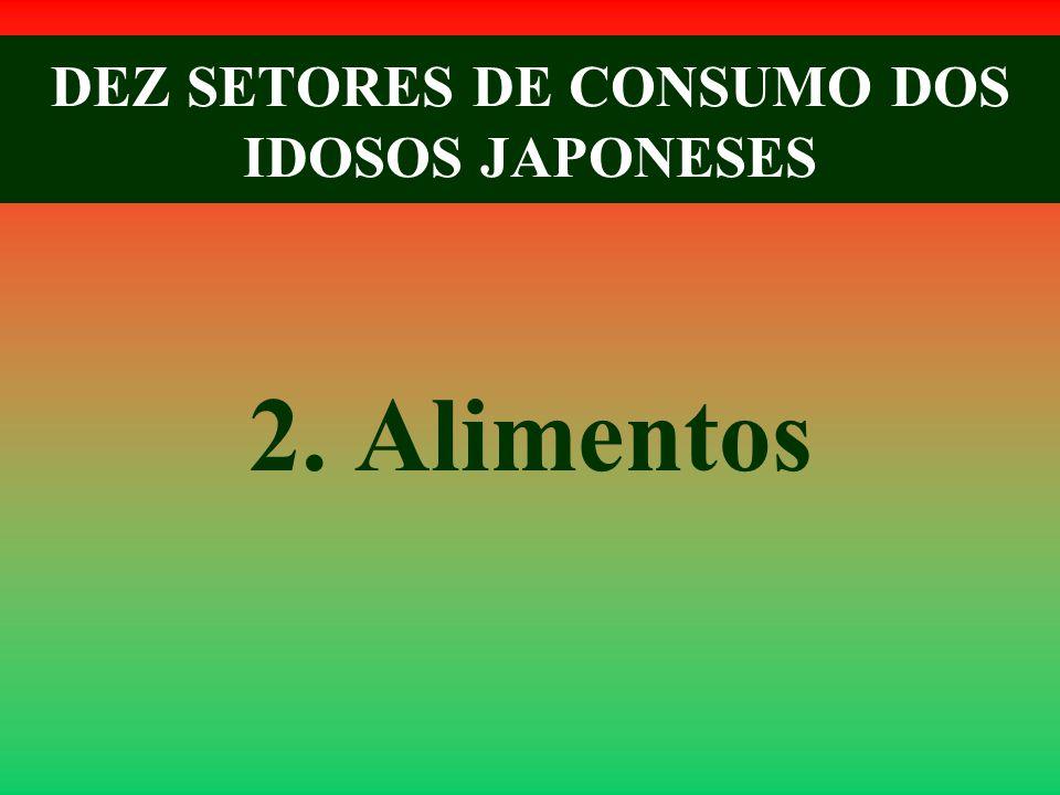 DEZ SETORES DE CONSUMO DOS IDOSOS JAPONESES 2. Alimentos