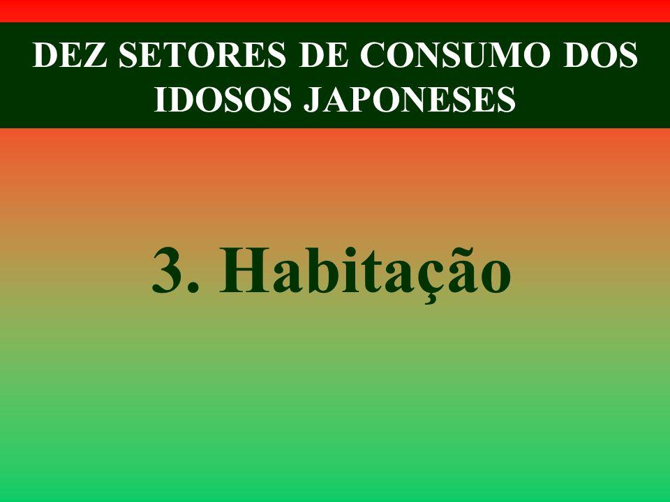 DEZ SETORES DE CONSUMO DOS IDOSOS JAPONESES 3. Habitação