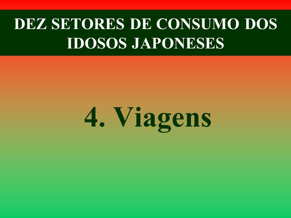 DEZ SETORES DE CONSUMO DOS IDOSOS JAPONESES 4. Viagens